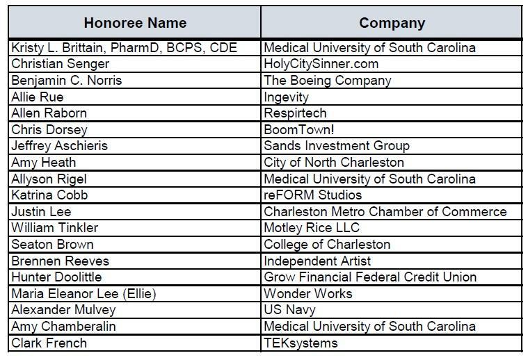 Honoree Name & Company